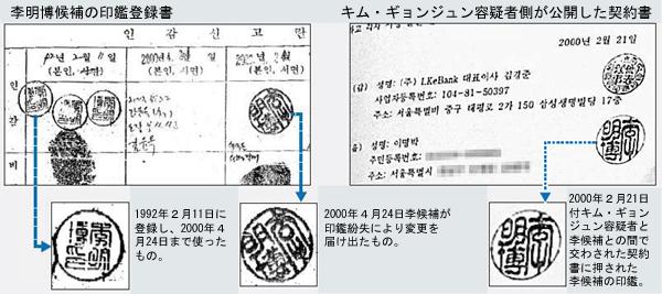 BBK疑惑>BBK鍵握る最高検察庁文...