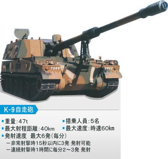 K-9自走砲の基本性能。