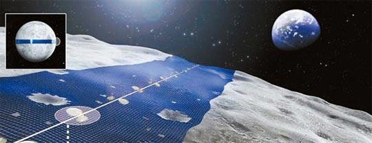 ルナリングプロジェクトの想像図。 月面を横切るベルトが巨大な太陽電池。