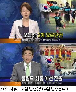 SBS「8時ニュース」の23日放送分(上)と24日放送分(下)。