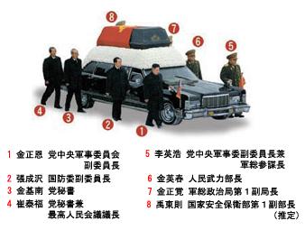 金正日(キム・ジョンイル)総書記の霊柩車を護衛する8人。