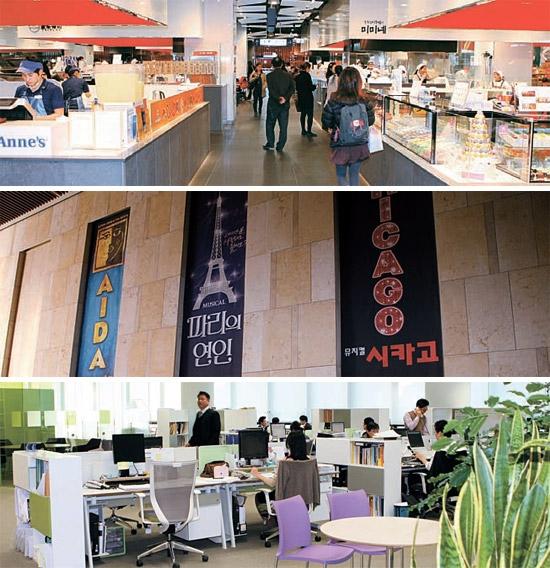 デパート、公演会場、オフィスなどが備えられたソウル・新道林の複合団地Dキューブシティ。