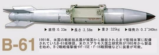 1991年、米国の戦術核兵器が韓国から撤収されるまで駐韓米軍に配備されていたB-61核弾頭。