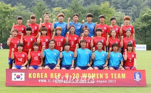 女子サッカーU-20の韓国代表チーム。