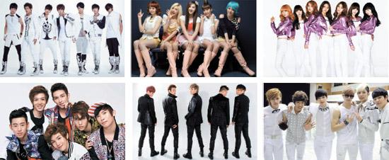 デビューしたアイドルグループ。左上から100%、HELLOVENUS(ハロービーナス)、AOA(エーオーエー)、TimeZ(タイムズ)、左下からMR.MR(ミスターミスター)、C-Clown(シークラウン)。