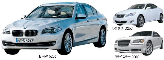 韓国で人気の中古輸入車。