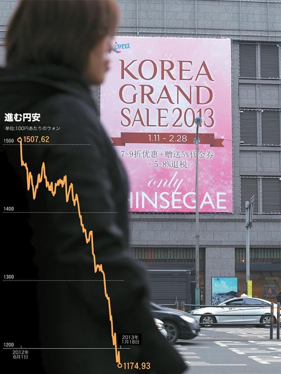 20日、ソウル忠武路の新世界百貨店本店のセール広告看板。日本語はなく、中国語だけでセール情報を知らせている。