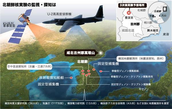 北朝鮮の核実験の監視・探知はどのようにしているか。