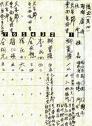 三一独立運動犠牲者名簿(忠羅南道天安)には<1>柳寛順烈士の名前と年齢(17歳)、殉国場所(西大門刑務所)などが表示されている。<2>柳重権は柳烈士の父<3>李氏は母・李ソジェと推定される。<4>金求応は天安アウネ市場の万歳運動を主導した人物で現場で死亡した。1991年に独立有功者として叙勲された。<5>崔氏は金求応の母と推定される。<6>趙仁原は民主党大統領候補だった趙炳玉の父で、三一運動で3年刑を受けた(1990年有功者叙勲)。<7>金相元はまだ有功者として叙勲されていない新しい人物。この名簿は家族の申告に基づいて作成されたもので、大韓帝国末期の義兵長が犠牲者として記録されたケースもある。(写真=国家記録院)