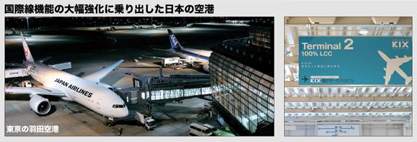 国際線機能の大幅強化に乗り出した日本の空港。
