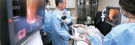 セブランス病院のイ・ヨンチャン教授(中)が執刀する内視鏡施術室では超高画質(HD)で施術を見られるモニター(1)、光学ズーム機能で毛細血管まで見られる内視鏡(2)、検診と同時にがん細胞を切除できるデュアルナイフ (3)が使われる。すべて日本のオリンパス製品だ。