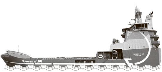 LG化学の船舶用リチウムイオンバッテリーを搭載するノルウェーの海洋作業支援船バイキングクイーン号。バイキングクイーン号は普段はLNGで運航し、低速運航時と港内待機中はバッテリーを動力に動く。