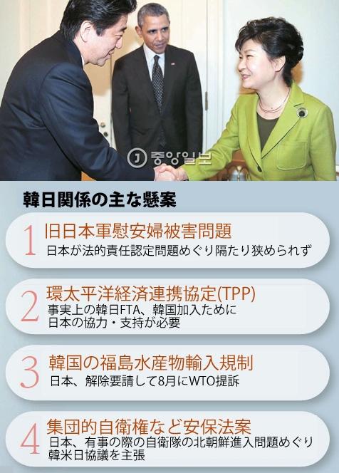 昨年3月、韓日首脳はオバマ米大統領の招請を受け、3者会談形式でオランダ・ハーグの米大使官邸で会った。会談場所に到着した朴大統領が安倍首相と握手している。(中央フォト)