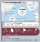 TPP参加12カ国