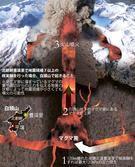 北朝鮮豊渓里で地震規模7以上の核実験を行った場合、白頭山で起きること