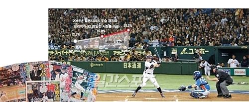 日本代表のイチローが2009年に東京ドームで行われたWBCの韓国戦で打席に立っている。小さい写真は2009年の韓日戦を特筆大書した日本の新聞。
