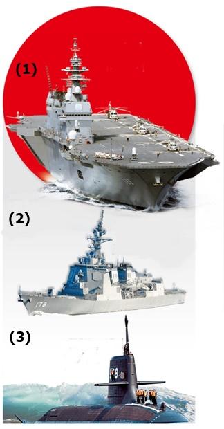 (1)いずも型軽空母(2万6000トン級)(2)あたご型イージス艦(1万トン級)(3)そうりゅう型潜水艦(4200トン級)