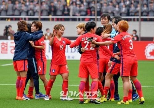 韓国女子サッカー代表チーム