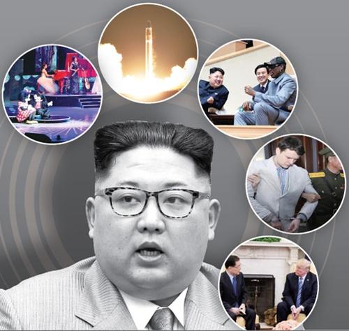 「反米コード」に隠された北朝鮮のワシントン片思い