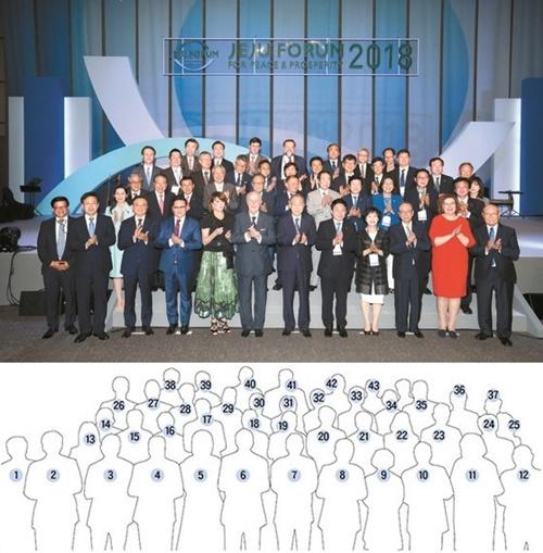 第13回済州フォーラムが26日、西帰浦市の済州国際コンベンションセンター(ICC)で開かれた。行事初日の歓迎夕食会の後、出席者が記念撮影に臨んでいる。