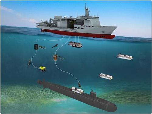 潜水艦救難艦は海底に潜水士と無人探査機(ROV)を投入し、沈没した潜水艦内の乗務員を救助する任務を遂行する。大宇造船は7日、海軍からこの救難艦1隻の建造を受注したと伝えた。(写真=大宇造船海洋)