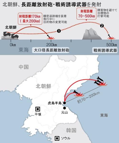 北朝鮮、長距離放射砲・戦術誘導武器を発射