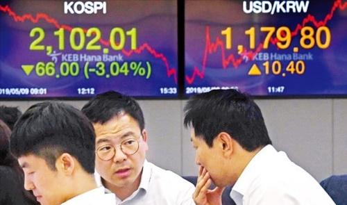 韓国株価、「G2恐怖」で3.04%下落