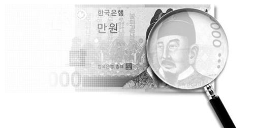 最近、韓国政府が「リデノミネーションは検討しない」とアナウンスしたが、関連イシューに対する関心は依然として高い。