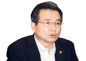 金容範(キム・ヨンボム)企画財政部第1次官