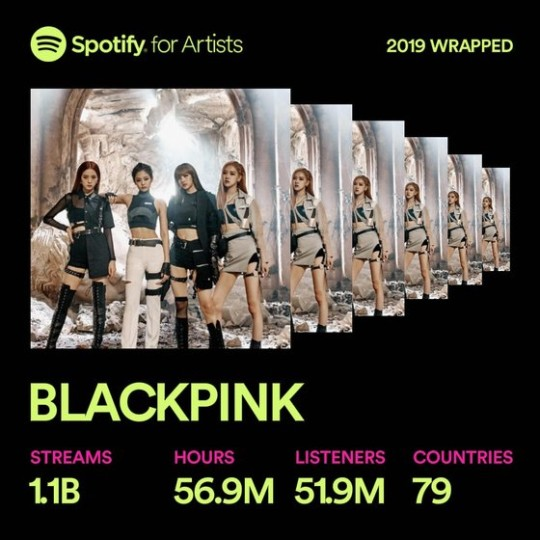 グループBLACKPINKが最大の音源プラットホーム「Spotify」の年末決算で上位を占めた。