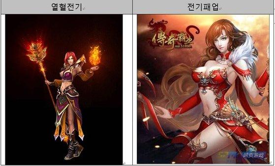 ミルの伝説(中国名・熱血伝奇)に出てくる術士のキャラクター(左)と類似ゲームである中国37ゲームズの「伝奇覇業」の術士キャラクター[写真 ウィメイド]