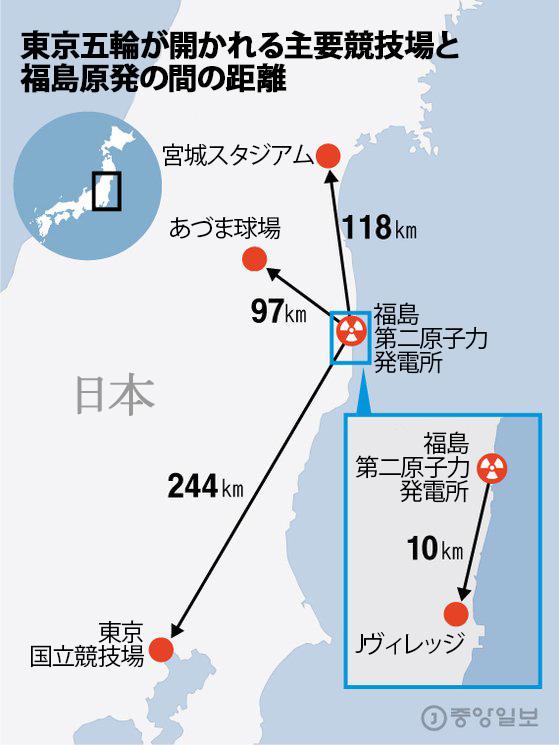 東京五輪が開かれる主な競技場と福島原発間の距離。グラフィック=キム・ヨンオク記者