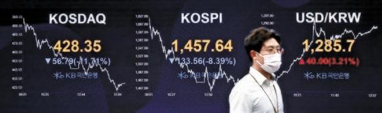 韓国総合株価指数KOSPIが前日比8.39%下落した1457.64で取引を終えた19日午後、ソウル汝矣島のKB国民銀行ディーリングルームの関係者が移動している。 キム・ソンニョン記者