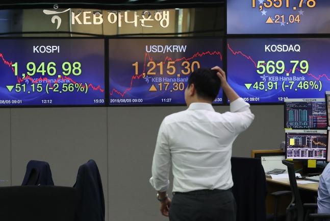 KOSDAQ指数が2年6カ月ぶりに取引時間中に600ポイントを割り込み569.79ポイントで取引を終えた5日、ソウルのハナ銀行ディーリングルームでディーラーが業務を行っている。[中央フォト]