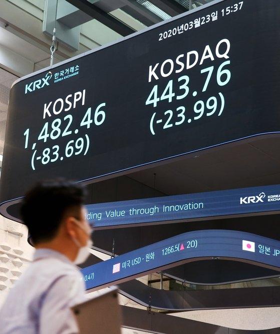 23日のKOSPIは前取引日より83.69ポイント(5.34%)安の1482.46で取引を終えた。韓国取引所