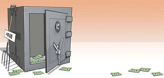 2年後である2022年、国の借金が1000兆ウォン(約90億円)を超えるという政府の見通しが出た。