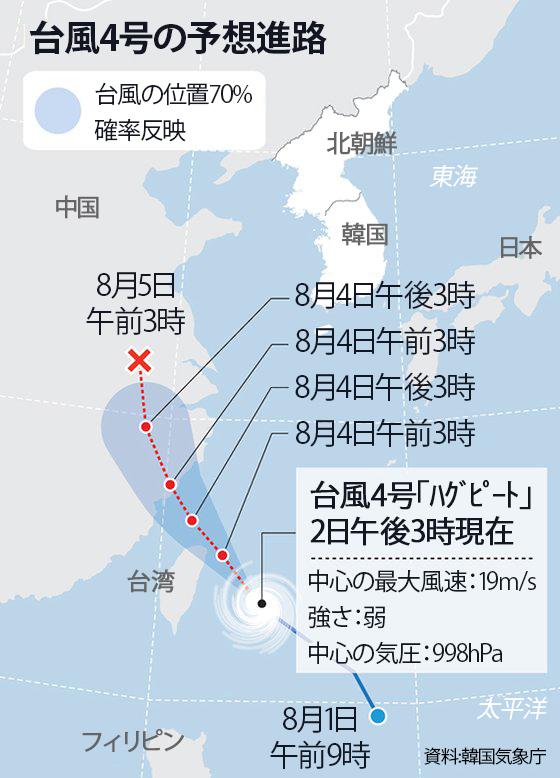 台風4号の予想進路[資料 韓国気象庁]