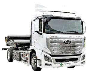 現代自動車の燃料電池トラック