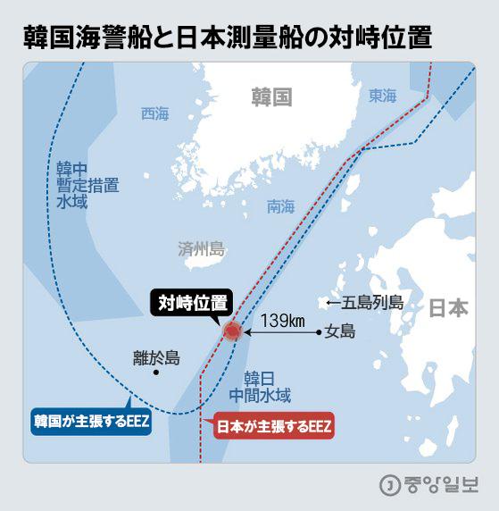 韓国海警船と日本測量船の対峙位置[グラフィック キム・ウンギョ]