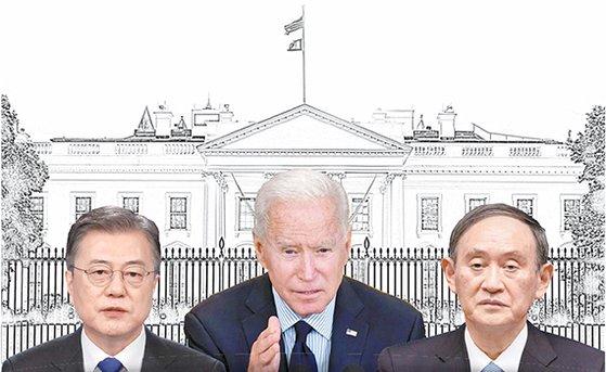 左から韓国の文在寅(ムン・ジェイン)大統領、米国のジョー・バイデン大統領、菅義偉首相。