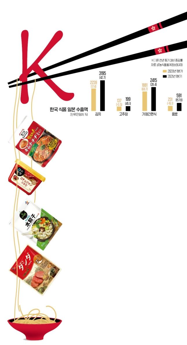 グラフィック=ホ・ラミ記者
