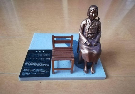 平和の少女像