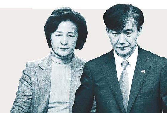 秋美愛前法務長官とチョ・グク元法務長官 [中央フォト]